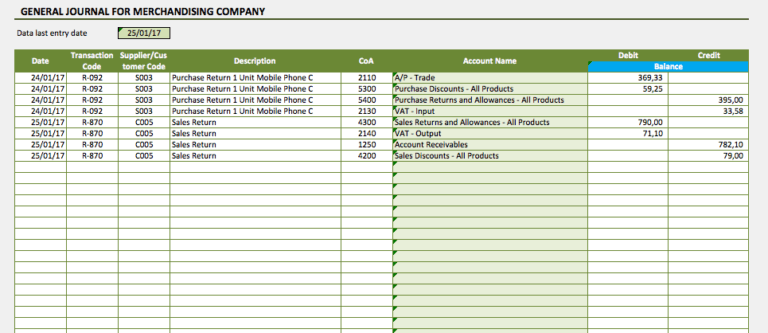 Accounting Journal Templates merchandising