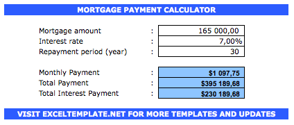 Amortization Schedule Calculator » ExcelTemplate net