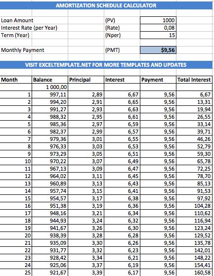 amortization schedule calculator  u00bb exceltemplate net