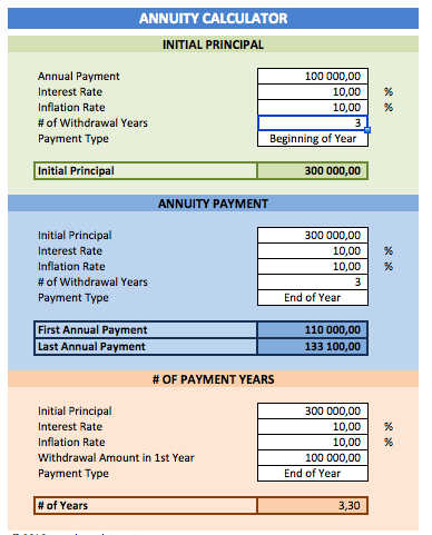 Annuity Calculator main