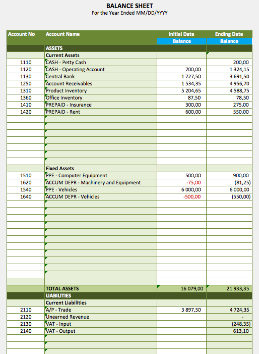 Balance Sheet Report Template format
