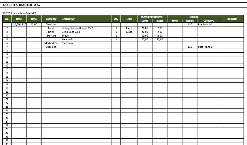 Blood Sugar Level Tracker log
