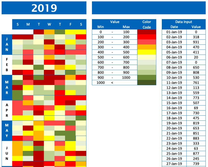 Calendar Chart Overview