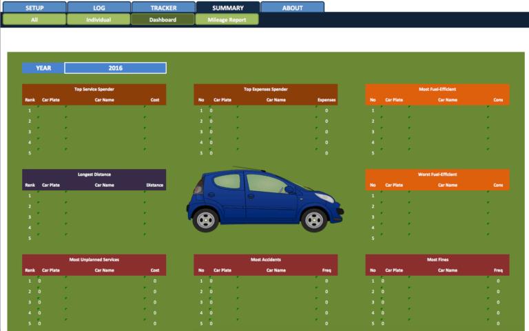 Car Fleet Management Pro dashboard