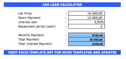 Car Loan Calculator