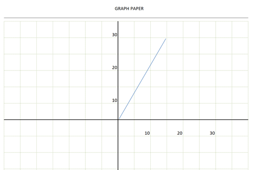 Cartesian Grid Paper Template Linear