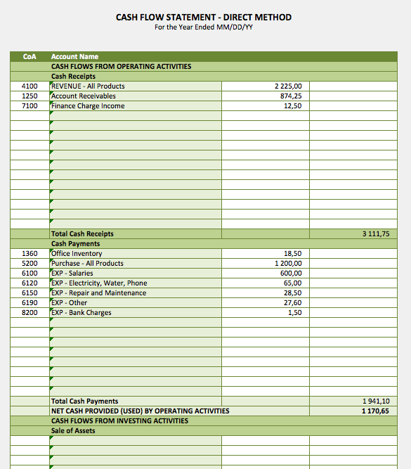 Cash Flow Report Template direct statement