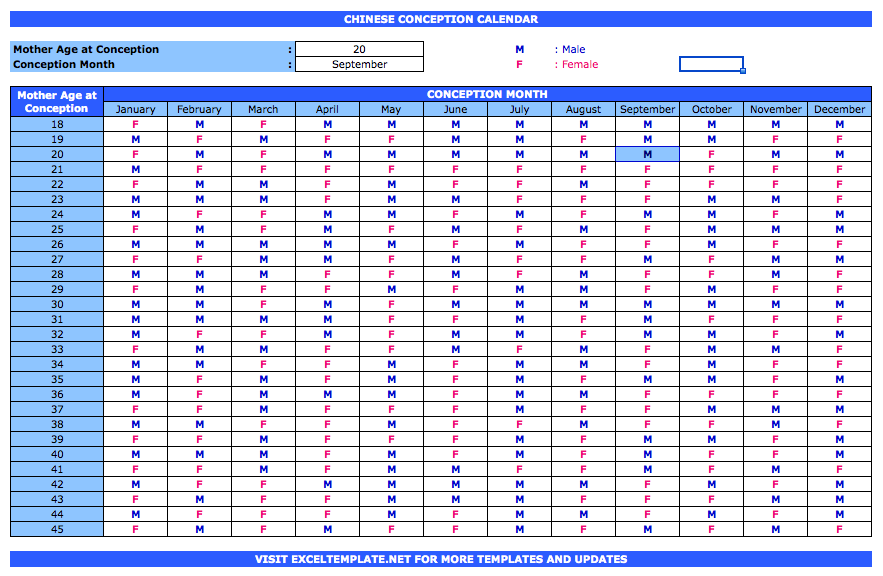 Chinese Gender Calendar