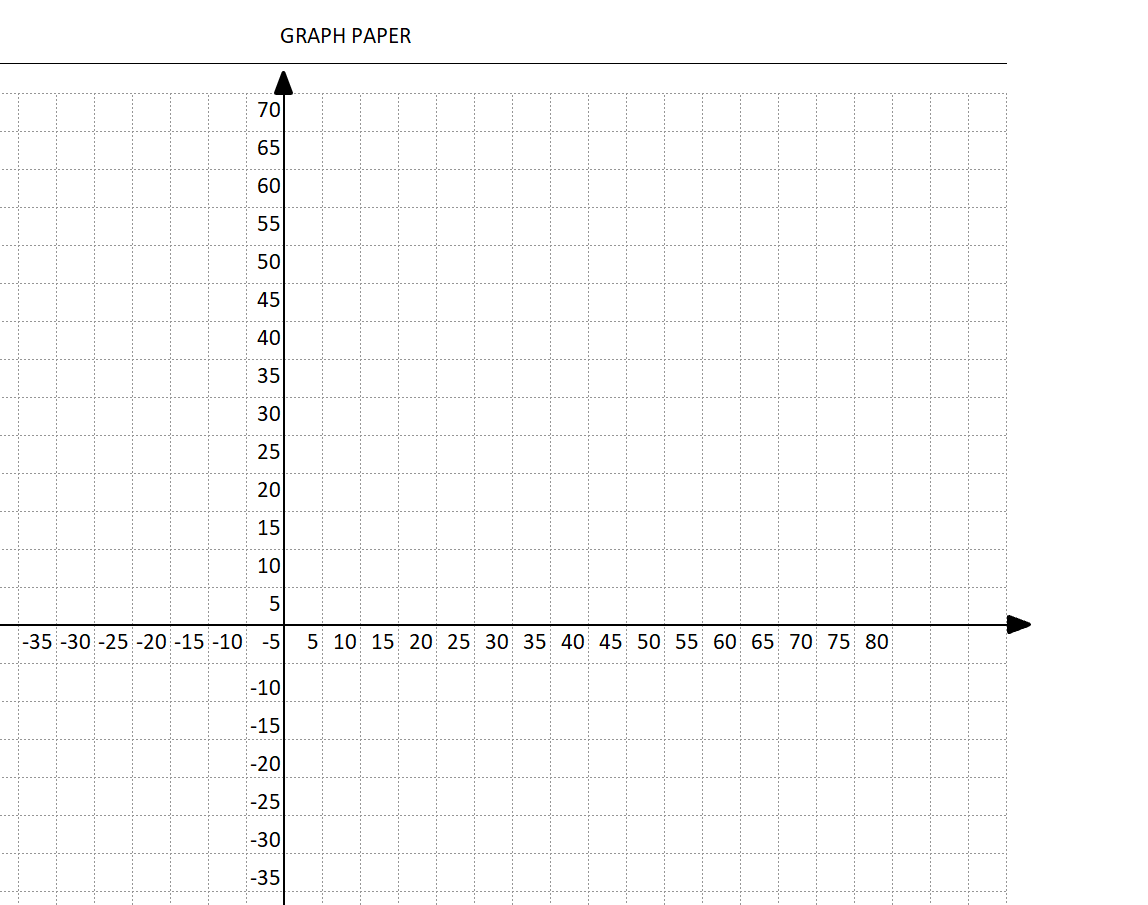 Coordinate Graph Paper Template Axis Labels ... Printable Graph Paper With Axis And Numbers