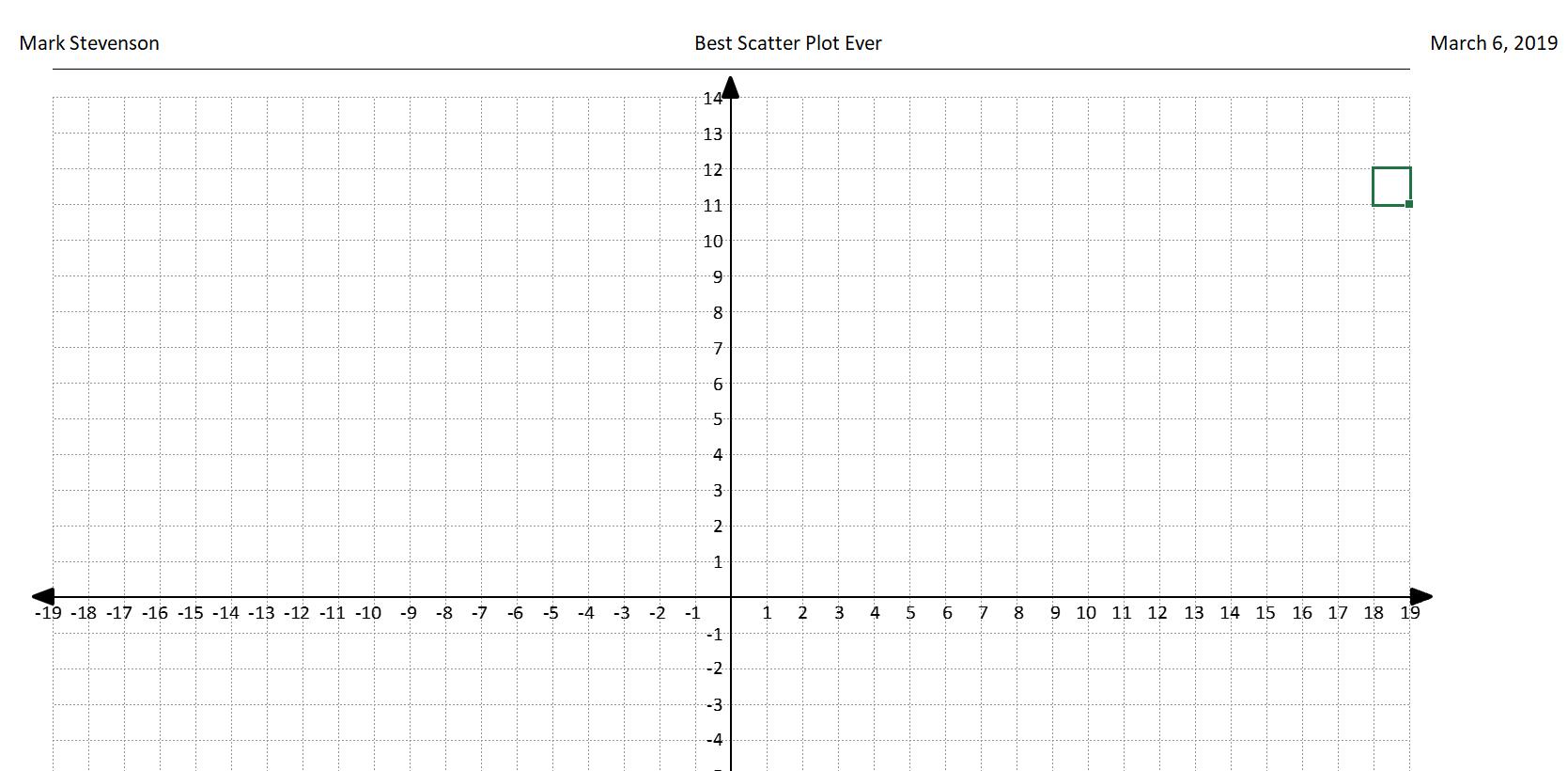 coordinate graph paper template axis labels  u00bb exceltemplate net