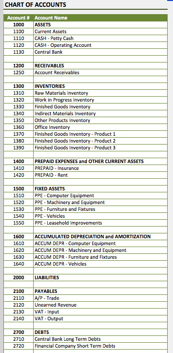 cost of goods manufactured schedule  u00bb exceltemplate net