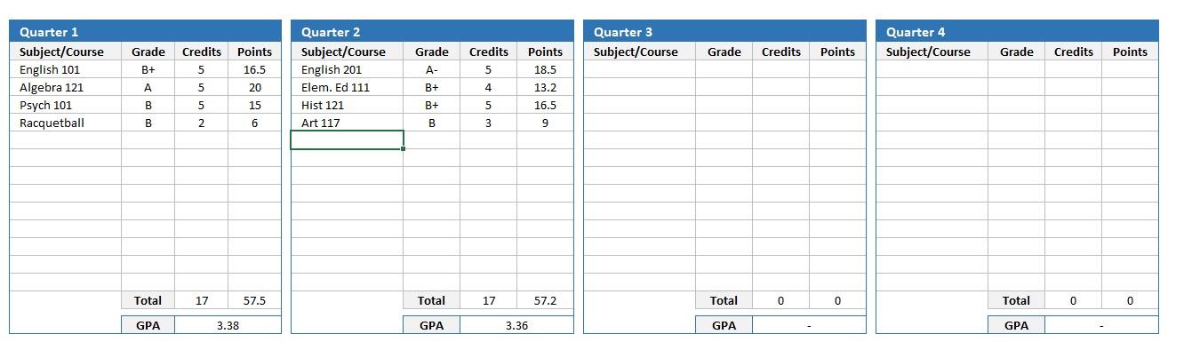 Cumulative GPA Calculator Adding Courses