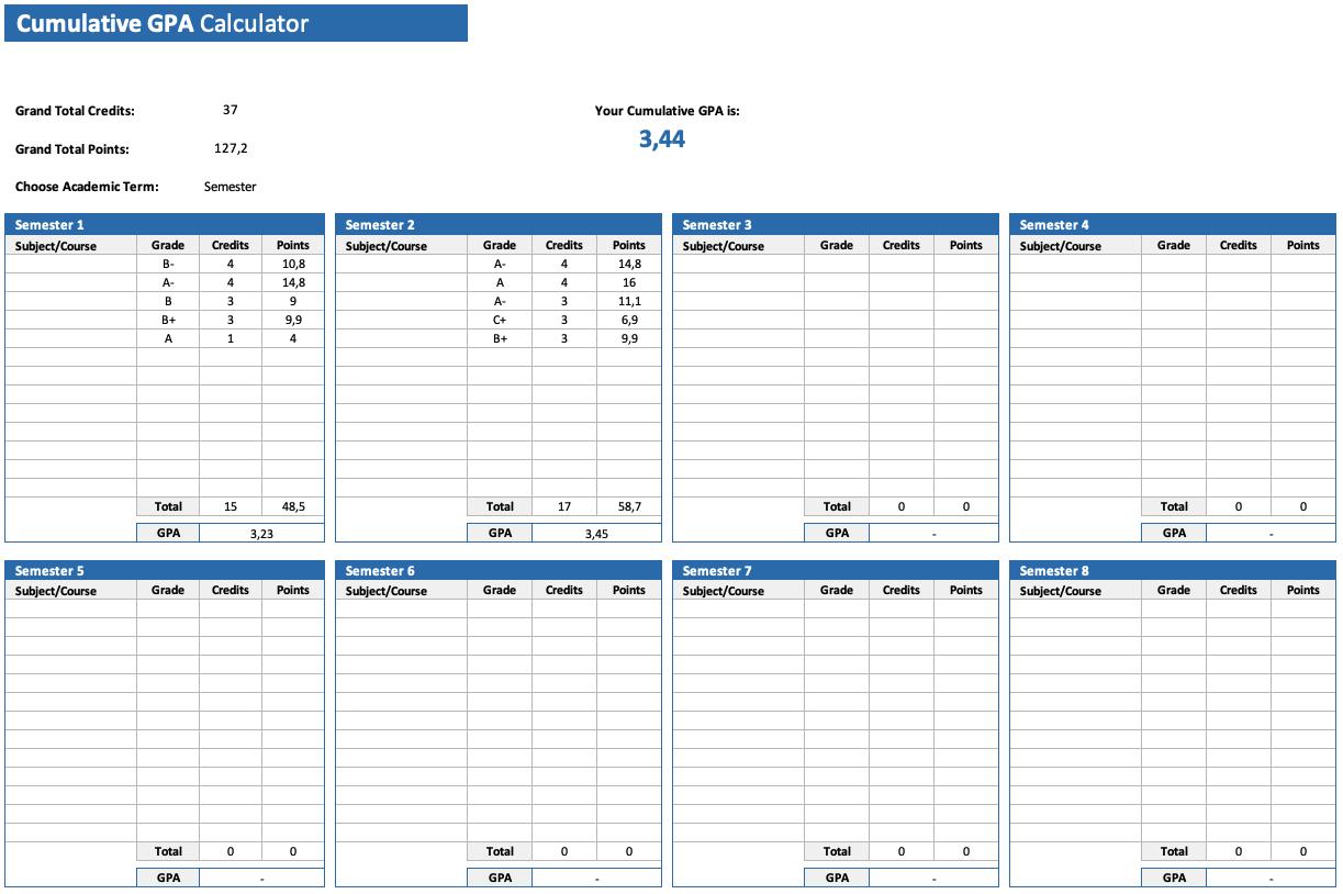 Cumulative GPA Calculator
