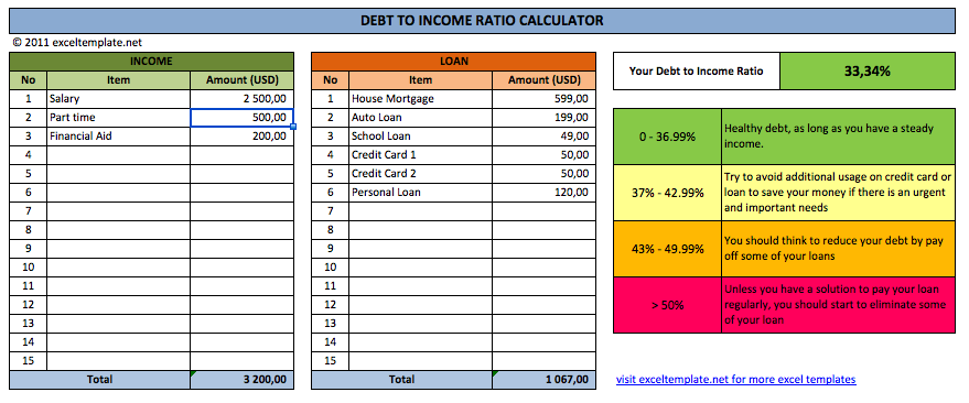 Debt to Income Ratio Calculator
