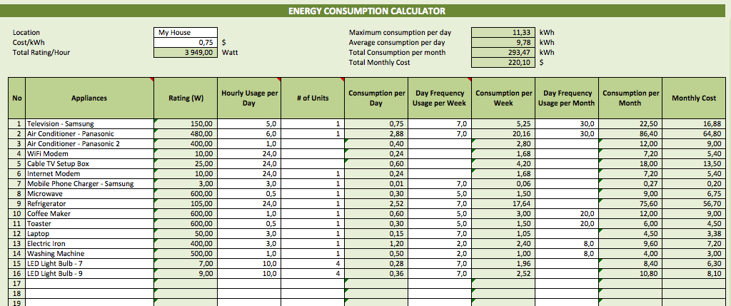 Electricity Consumption Calculator 187 Exceltemplate Net