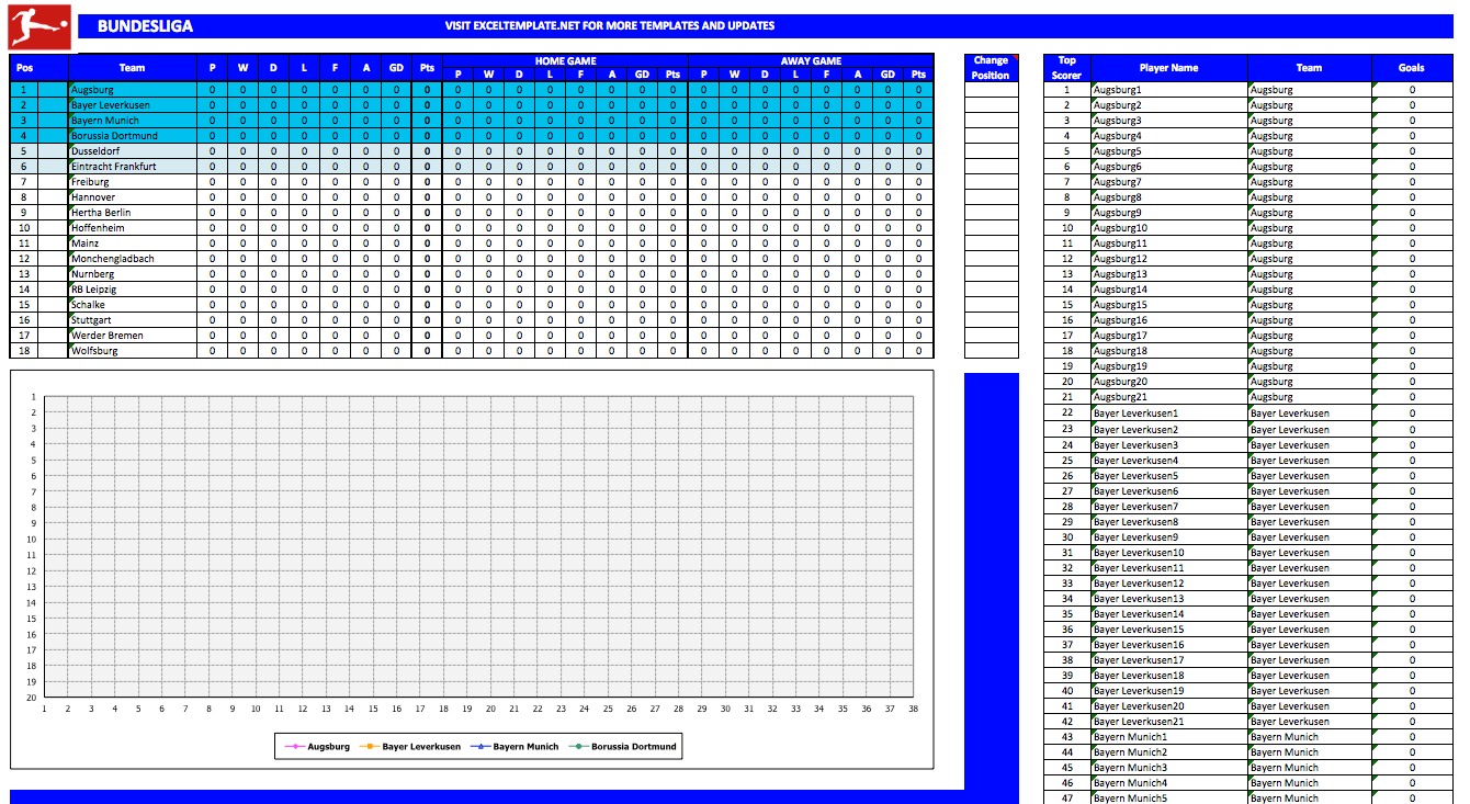 European Soccer League Fixtures, Scoresheets, and Stats Tracker