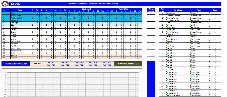 European Soccer League Fixtures Scoresheets And Stats