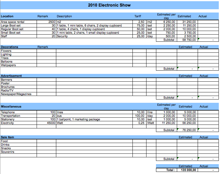 Event Budget expenses