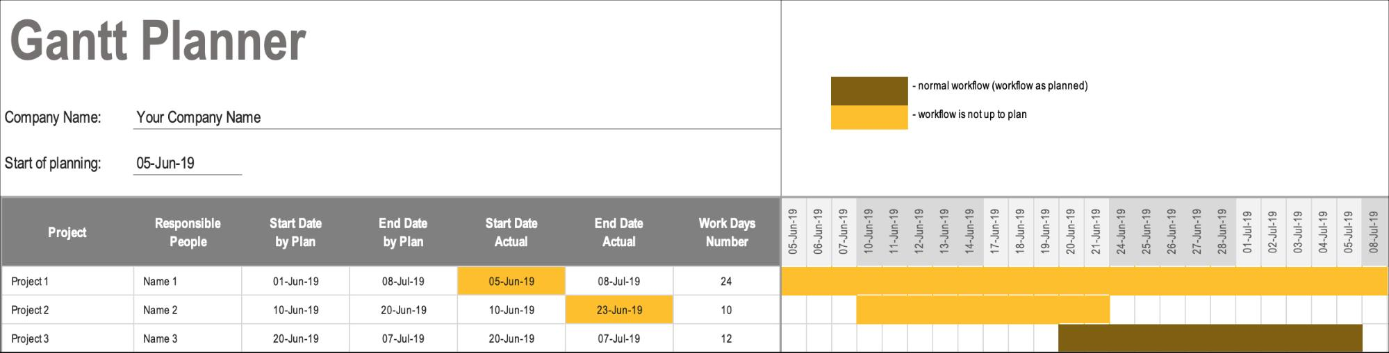Excel Gantt Chart Conditional Formatting Color Condition
