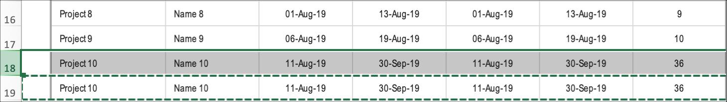 Excel Gantt Chart Conditional Formatting Insert Cells