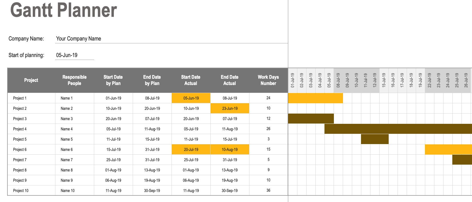 Excel Gantt Chart with Conditional Formatting ...