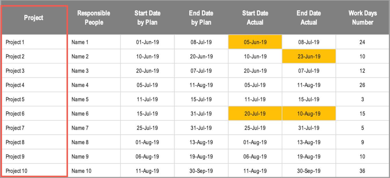 Excel Gantt Chart Conditional Formatting Tasks Breakdown