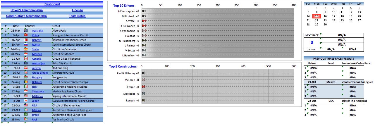 Formula 1 Dashboard and Championship Tracker