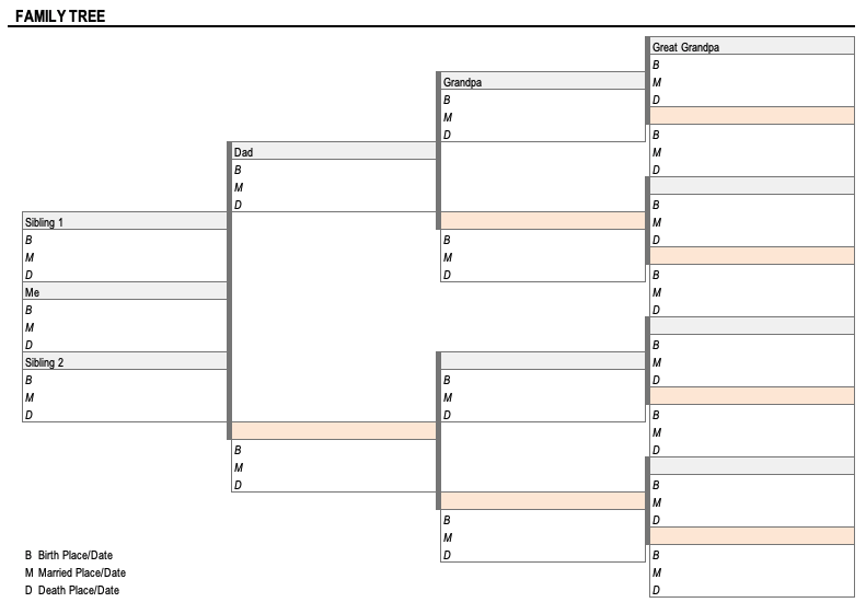 family tree template  u00bb exceltemplate net
