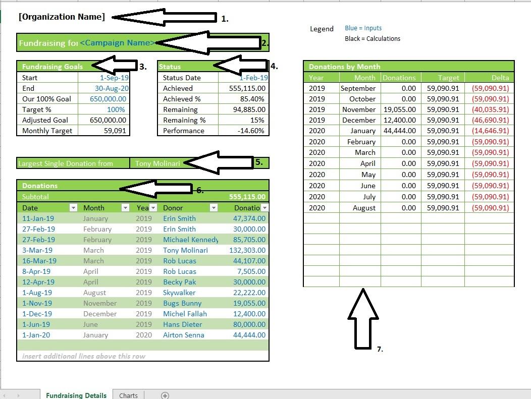 Fundraising Goal Tracker Details