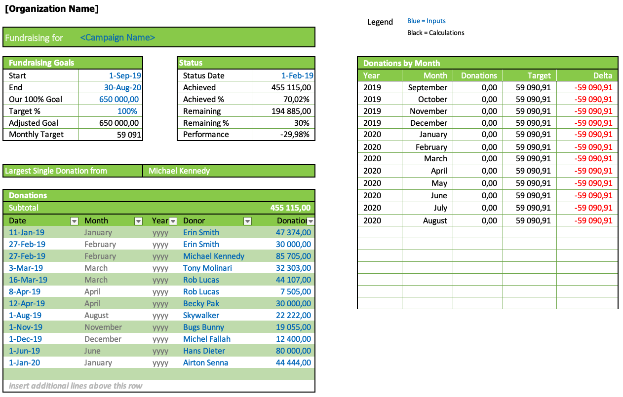 Fundraising Goal Tracker