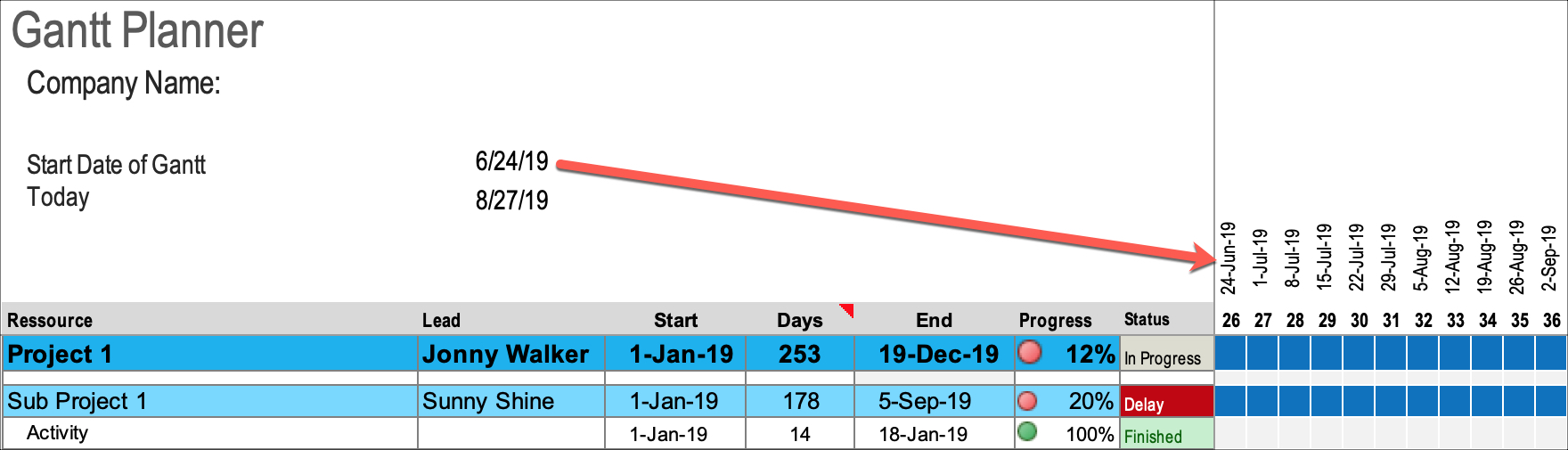 Gantt Chart Planner Start Date