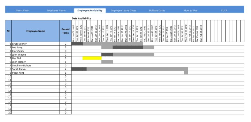 Gantt Chart Tasks Monitor