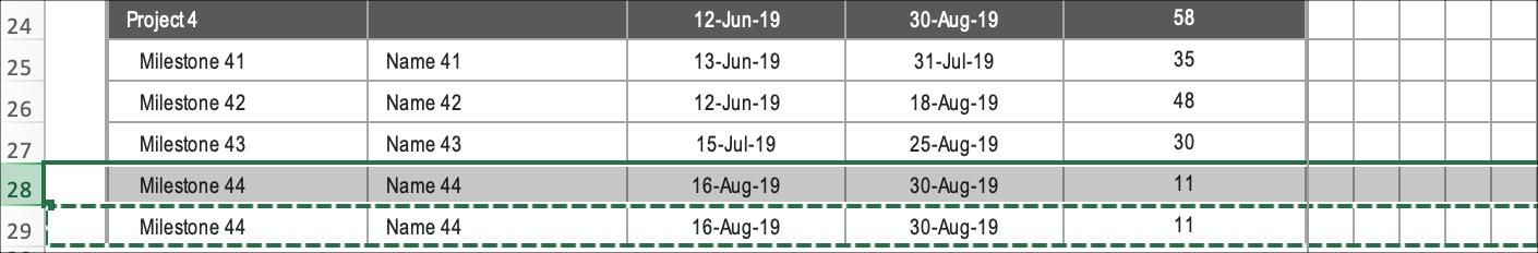 Gantt Chart for Multiple Projects Add Milestones