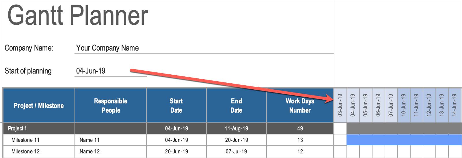 Gantt Chart for Multiple Projects Start Date