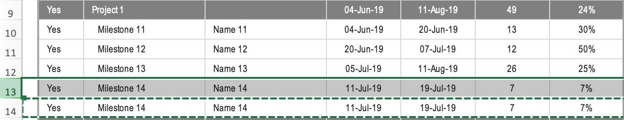 Gantt Chart for Project Management Adding Milestones