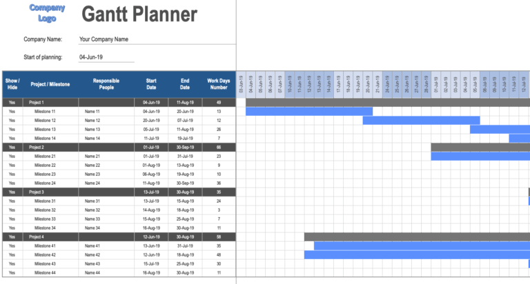 Gantt Chart for Project Management Overview