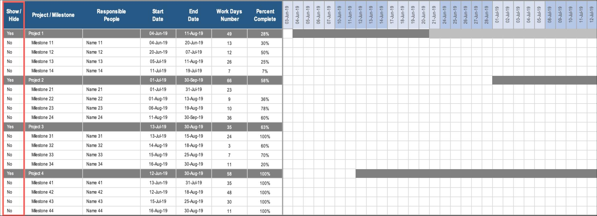 Gantt Chart for Project Management Timelines Example