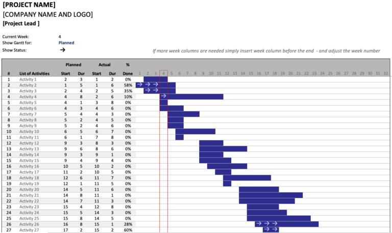 Gantt Schedule Planner Overview
