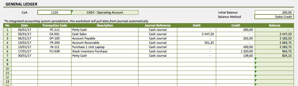 general ledger template  u00bb exceltemplate net