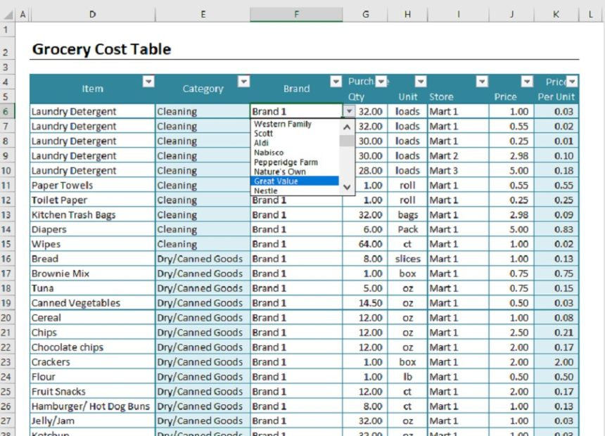 Grocery Price Comparison Spreadsheet Choice List