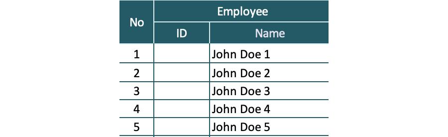Hourly Schedule Employee Names