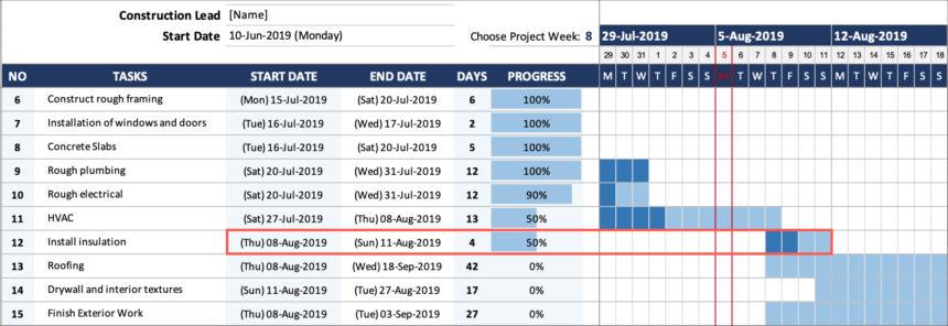 House Construction Gantt Chart View