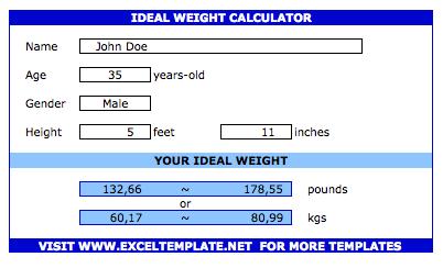 Ideal Weight Calculator