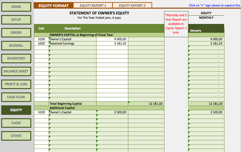 Manufacturing Business Accounting Templates equity