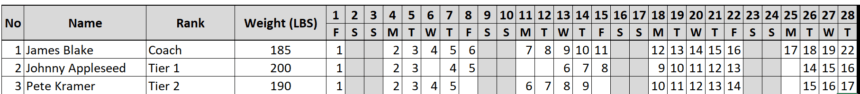 Monthly Attendance Sheet Number Marks