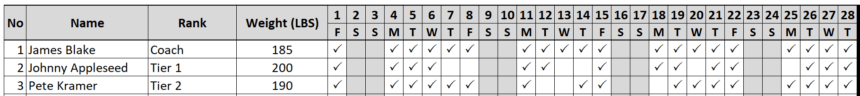 Monthly Attendance Sheet Wingdings Marks
