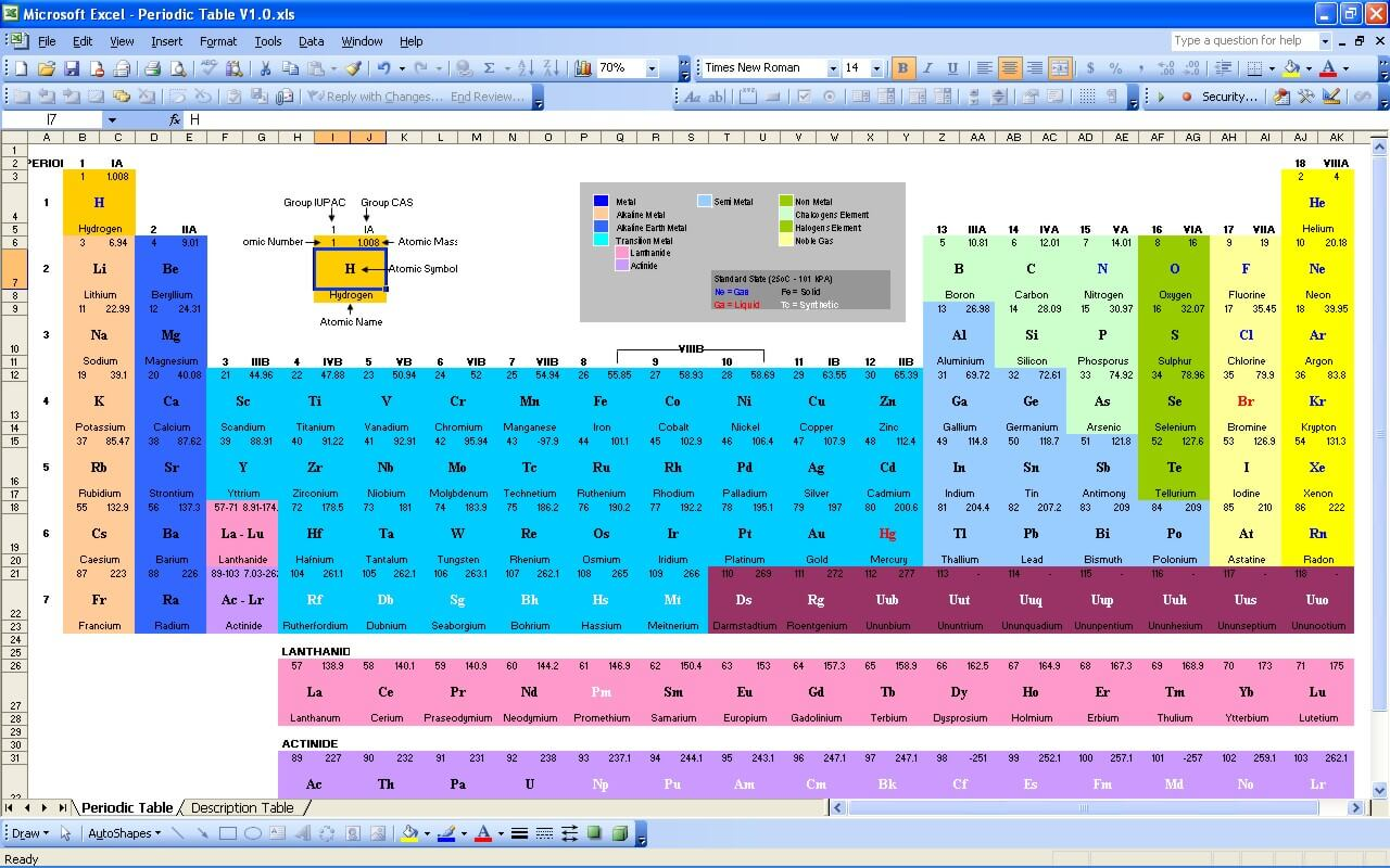 Printable Periodic Table – Periodic Table of Elements Worksheet