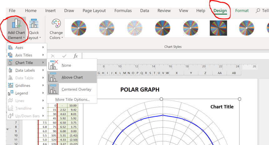 Polar Graph Template Axis Titles