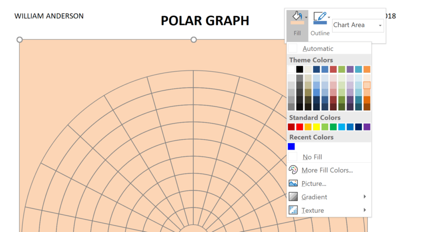 Polar Graph Template Background Color