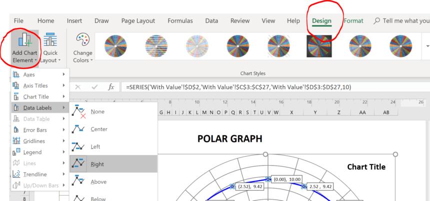 Polar Graph Template Chart Elements
